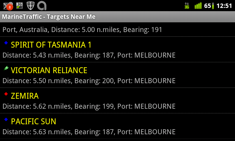 Marine Traffic showing ships near me